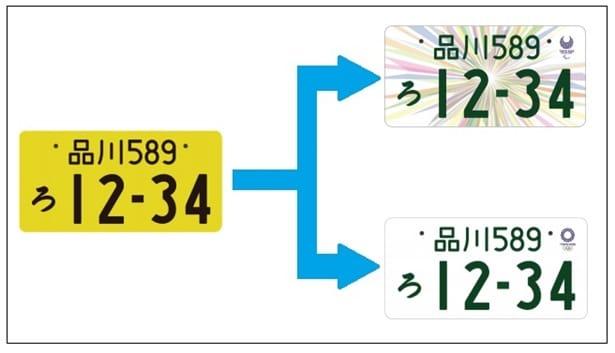 オリンピック・パラリンピックナンバープレート 軽自動車